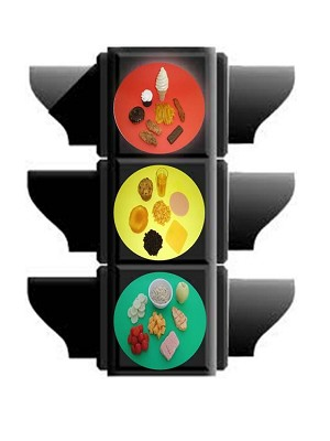 Green, Yellow and Red Stoplight Food Model Kit