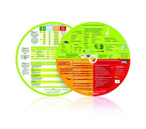 Eat and Learn Nutrition Control System Discs
