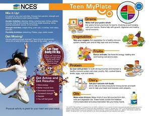 NCES Teen MyPlate package of 25
