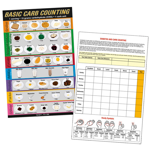 Carb counting tear pad